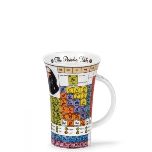 Голяма порцеланова чаша Dunoon Periodic Table